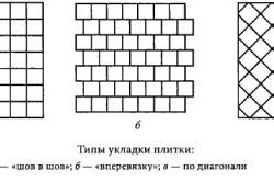 Типы укладки плитки