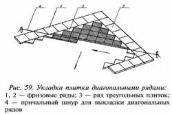 Диагональная укладка плитки