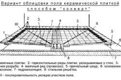 """Схема укладки керамической плитки на пол способом """"конверт""""."""