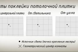 Схема клейки потолочной плитки