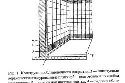 Схема конструкции облицовочного покрытия