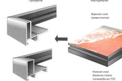 Схема монтажа плитки на столешницу