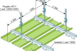 Схема монтажа потолка для ванной