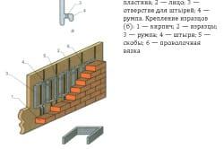 Схема облицовки печи изразцами
