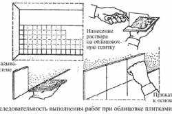 Схема последовательности укладки плитки
