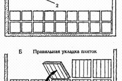 Схема раскладки плитки на стены