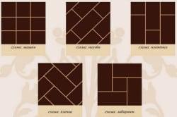 Схема способов укладки керамической плитки