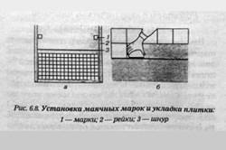 Схема установки маячных марок