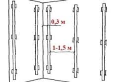 Схема установки маяков для выравнивания стены
