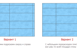 Схема вариантов укладки плитки