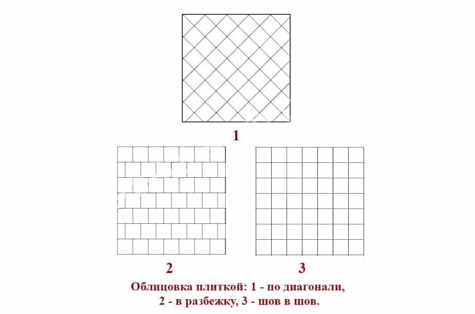 Схемы кладки плитки