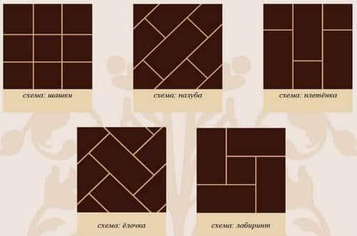 Схемы укладки напольной плитки