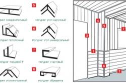 Варианты отделки стен туалета