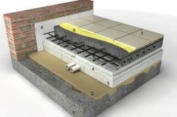 Схема укладки плитки на цементное основание