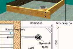 Схема поддона для душа из плитки.