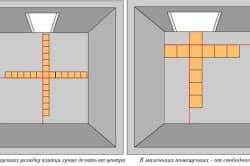 Схема разметки помещения под укладку плитки