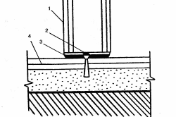 Схема крепления перегородки к полу из гипсокартона