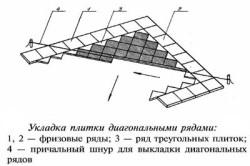 Схема укладки плитки по диагонали внутри прямоугольника из плитки