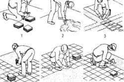 Порядок укладки плиток