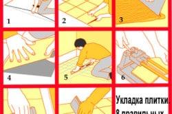 Традиционный способ укладки керамической плитки