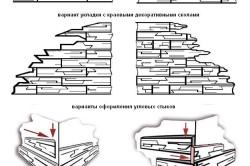 Варианты отделки стены декоративной плиткой