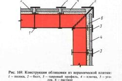 Конструкция облицовки из керамической плитки
