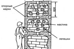 Нанесение клея под гипсокартон на стену