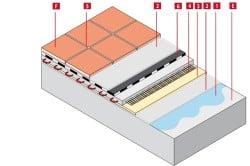 Порядок укладки плитки на теплый пол