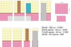 Пример расчета количества керамической плитки.