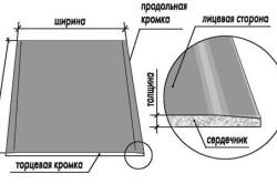 Схема ГКЛ