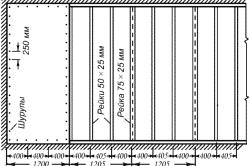 Схема крепления листов на обрешетку