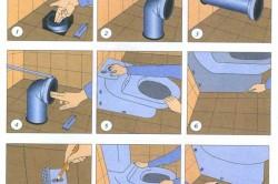 Схема крепления унитаза к полу