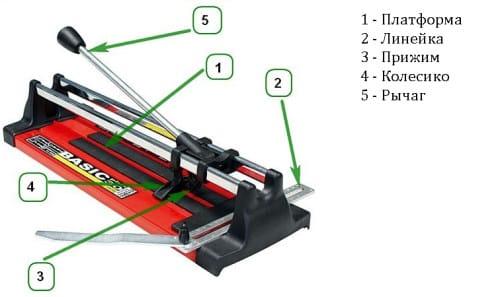 Схема механического плиткореза