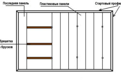 Схема монтажа ПВХ-панелей на обрешетку