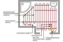 Схема монтажа матов