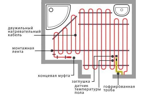 Плиточный сопра клей