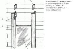 Схема облицовки камина с применением алюминиевых элементов