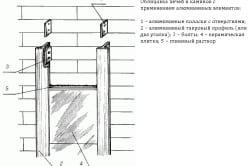 Схема облицовки с применением алюминиевых элементов