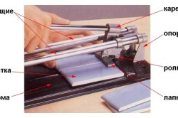 Схема применения ручного плиткореза