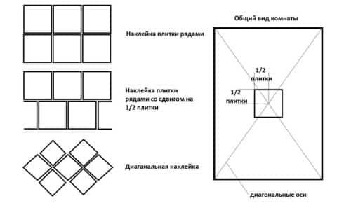 Схема расчета количества плитки