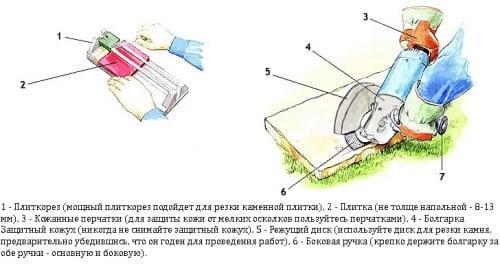 Схема резки плитки.
