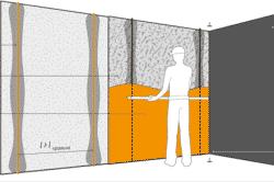 Схема штукатурки стены по маякам