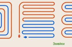 Схема способов укладки труб теплого пола