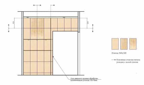 Схема укладки плитки рядом с дверью