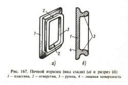 Схема устройства печного изразца