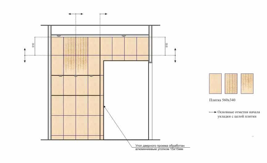 Схема вертикальной укладки