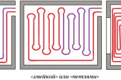 Схемы раскладки труб теплого пола