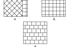 Виды укладки плитки