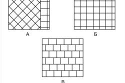 Графическое отображение схем укладки плитки