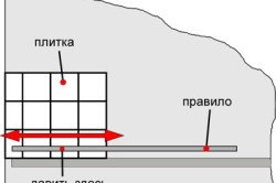 Схема укладки кафеля на стену.